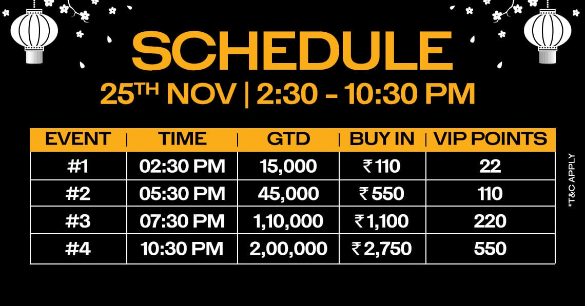 OFC CHAMPIONSHIP schedule| BLITZPOKER