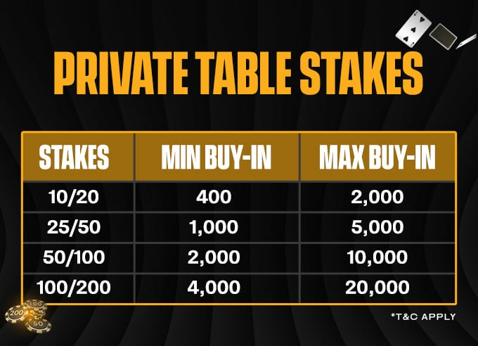 Private Tables Stakes | BLITZPOKER
